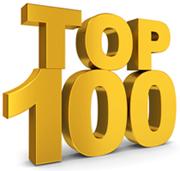 witze top 100 liste